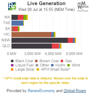 live-generation-2015-07-08-15-55